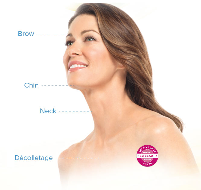 Ultherapy Treatment area of the body